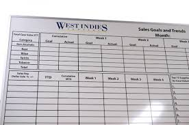 Custom Sales Tracking Dry Erase Board Stonehouse Signs