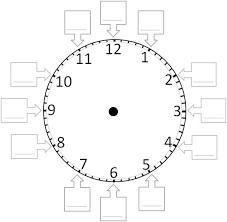 Printable Clock Templates   Blank Clockface  Without Hands   Clock in addition  further  together with blank clock faces piece …   Pinteres… further blank clock faces piece …   Pinteres… likewise  together with Printable Clock Templates   Blank Clockface  Without Hands   Clock together with Free printable blank clock faces worksheets   Math thinks furthermore Printable Clock Templates   Blank Clockface  Without Hands   Clock moreover Best 25  Clock face printable ideas on Pinterest   Clock faces additionally . on free printable blank clock faces worksheets math thinks
