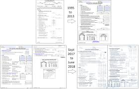 Child Support Standards Chart 2013 Amended 2018 Child Support Guidelines Will Change