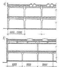 Реферат По дисциплине Типология зданий и сооружений На тему  Двухэтажные многопролетные здания а с одинаковой сеткой колонн на двух этажах б с разной сеткой колонн на этажах