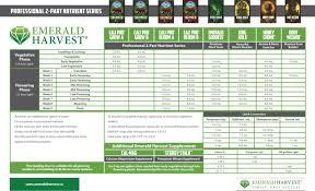 Emerald Harvest Feeding Schedule Tri City Garden Supply