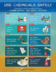 Which Storage Method May Cause Tcs Food To Become Unsafe Inspiration Use Chemicals Safely Poster Many Restaurants And Other Food
