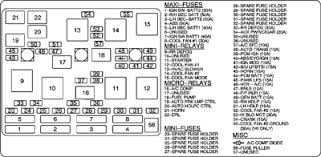 solved fuse box diagram picture 2001 pontiac grand am se fixya i need a fuse box diagram for a 2001 pontiac grand am