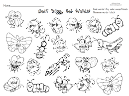 Insect Body Parts For Kids Google