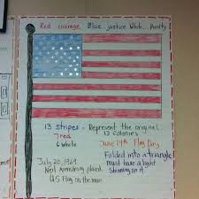 American Flag Chart Kindergarten Social Studies Social