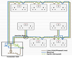 types of house wiring diagram wiring diagram types of electrical wiring pdf at House Wiring Types