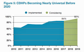 com cdhps becoming universal before 2020 nbgh aug 2016