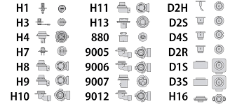 Automotive Led Conversion Chart Led Headlight Conversion Bulbs The Cost Effective Way To