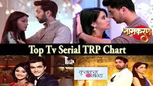 This Week Trp Chart Tv Serial Tv Top Serial