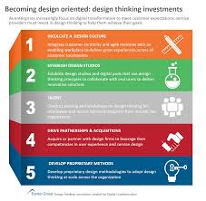 Design Thinking Competency Model Design Thinking Archives Page 2 Of 2 Everest Group