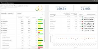 Qlik Sense Gauge Chart How To Add Minicharts To Qlik Sense Tables Qlik Community