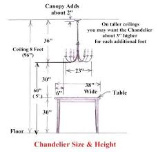 Chandelier Size For Dining Room Adorable The Correct Height To Hang Your Dining Room Chandelier Is Found Here