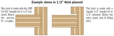 cabinet plywood thickness functionalities net