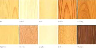 different types of furniture wood. Pictures Of Different Types Wood Kinds Wooden Furniture In Interior Design F .