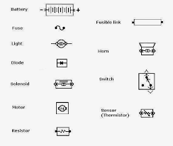 wiring diagram symbols chart the wiring diagram electrical schematic symbol for wire electrical printable wiring diagram