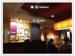 ambient accent and task accent ambient lighting
