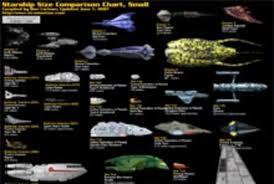 Scale Model Comparison Chart Sci Fi Starship Size Comparisons Mental Floss