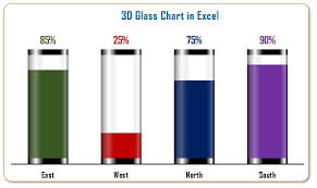 3d Glass Chart In Excel Pk An Excel Expert