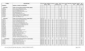 Business Ledger Template Excel Free Popular Stock Ledger Excel
