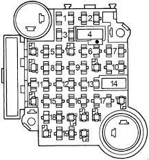 98 oldsmobile fuse box all wiring diagram 1977 1985 oldsmobile 88 98 fuse box diagram fuse diagram oldsmobile fuel pump 98 oldsmobile fuse box