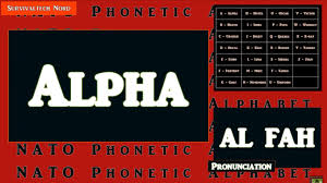 Check out our phonetic alphabet selection for the very best in unique or custom, handmade pieces from our wall hangings shops. Learning The Nato Phonetic Alphabet For Radio Communications Oh8stn Ham Radio