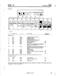rover fuse box diagram wiring diagram site 2001 range rover fuse box wiring diagrams data 2004 ford f650 fuse box diagram 2001 range
