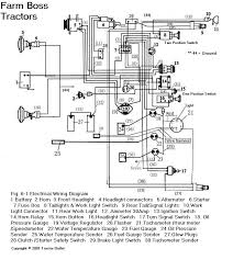 wiring diagram for 284 jinma tractor wiring wiring diagrams description above diagram provided courteous of tractor outlet