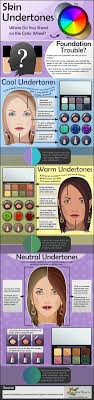 how to define your skin s undertone check it out at makeuptutorials