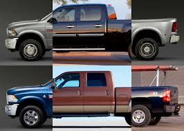Full-Size Truck Likes and Dislikes - PickupTrucks.com News