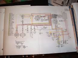 wiring diagram polaris sportsman the wiring diagram polaris sportsman 700 wiring diagram nodasystech wiring diagram