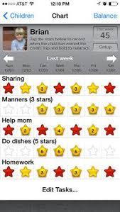 9 Best Rewards Apps Images App Star Chart Classroom