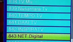 Transmitter/pemancar pada posisi mati trial : Siaran Channel Tv Digital Indonesia Terbaru Doel Digital