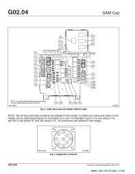 1997 freightliner wiring diagram wiring diagrams for freightliner the wiring diagram freightliner wiring diagrams nilza wiring diagram