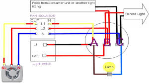 wiring diagram for 3 speed ceiling fan switch and how to wire a Wiring Diagram For Ceiling Fan wiring diagram for 3 speed ceiling fan switch in speed fan switch wiring diagram ceiling light wiring diagram for ceiling fan light