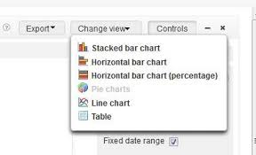 C More Charts Product Update Horizontal Percentage Graphs Lots More