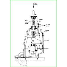 common fuel rail systems in diesel engines learn how crdi works fuel timing valve