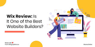 wix review 2021 is it one of the best