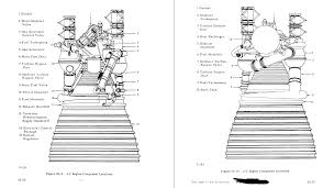 saturn v f1 engine diagram saturn wiring diagrams online