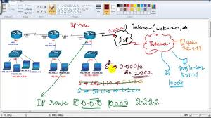 routing and switching ccna routing switching default routing youtube