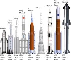 Super Heavy Lift Launch Vehicle Wikipedia