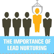 Lead Nurturing The Importance Of Lead Nurturing Statistics And Trends Infographic