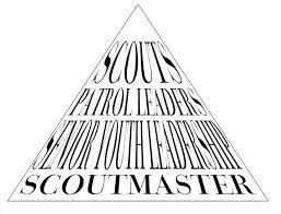 Troop Organization Chart Scoutmastercg Com