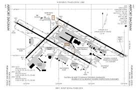 Medellin Airport Chart Portland Intl Airport Spotting Guide Spotterguide Net