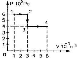 Контрольная работа по теме Термодинамика Вычислите работу совершаемую газом hello html 42bf1cee jpg