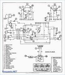 Citroen dispatch central locking wiring diagram
