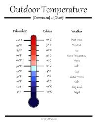 Metric Conversion Chart Fahrenheit Celsius Free Temperature
