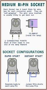 t ballast wiring diagram solidfonts t12 ballast wiring solidfonts