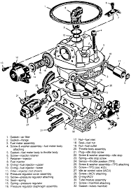 watch more like 1987 chevy engine exploded view chevy corsica radio wiring diagram chevy 1500 wiring diagram chevy