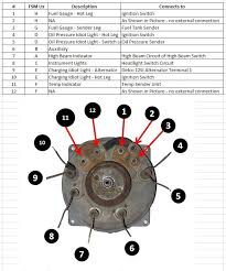 fuel and temp gauge wiring questions my gauge cluster is newer and the fuel gauge has three terminals i did some digging on the web and found this wiring diagram on a cj5 site