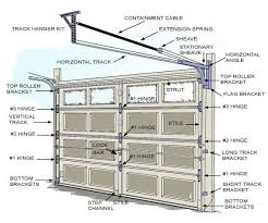 diy garage doorGarage Astounding garage door spring replacement designs Garage